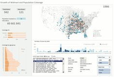 Walmart Catchment Areas data dashboard by Jorge Camoes