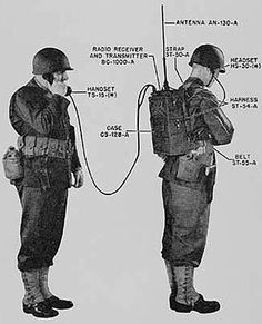 Walkie talkies.....   A Canadian invention..... Buyer's Guide to Walkie Talkies Part 2 : More Features and Considerations