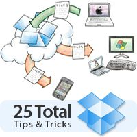 classroom, app, video anywher, dropbox, idea, educ technolog, free servic, busi, educational technology
