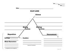 Plot Line Graphic Organizer With Notes K Zutali