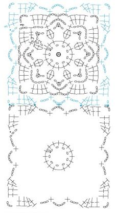 Crochet motifs make fabulous lace. Crochet Lace for Summer - How to Crochet - Blogs - Crochet Me