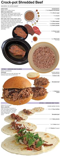 No sugar and no buns for paleo/whole30. Crock-pot Shredded Beef Sliders and Tacos