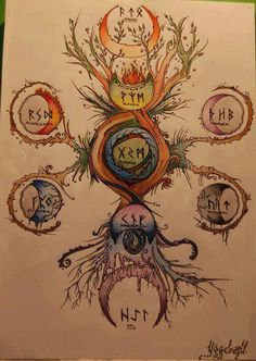 """the nine different worlds connected by the """"world tree"""" in Norse mythology."""