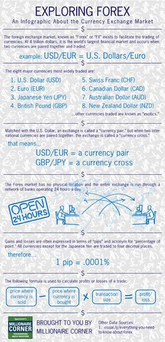 E forex currency exchange