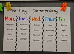Conferencing chart