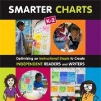 Sample Reading and Writing Anchor Charts