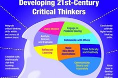 A nice looking website that offers varied ideas and links.  I haven't explored it thoroughly, but it looks worthwhile!  Good resource for technology integration and just good teaching.