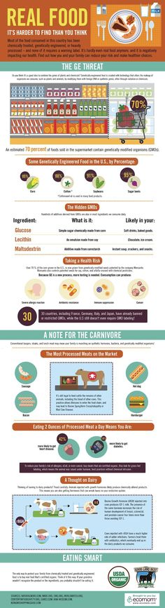 """EXCELLENT infographic about how to find """"real food"""" aka no GMO, no chemicals, not heavily processed, etc."""