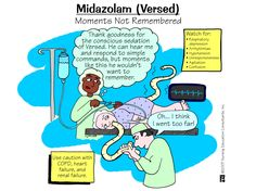 Midazolam (Versed) | Nursing Mnemonics and Tips