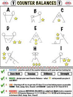 Counter Balances: Gymnastics Resource Cards - PE4Learning - PE4Learning