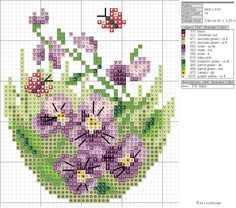 Flowers and butterfly chart