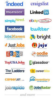 Post your jobs to these job boards: Indeed, Craigslist, Monster, LinkedIn, Simply Hired, Ebay Classifieds, Facebook, Twitter, Jobs to Careers, Bright, Just Jobs, JuJu, Geebo, Oodle, Top USA Jobs, Glassdoor, Tip Top Jobs, Career Bliss, Career Jet, Job Inventory, Jooble, Yakaz, My New Job Search, Career Vitals, Job Rapido, JobsRadar using ZipRecruiter #LVCCLD