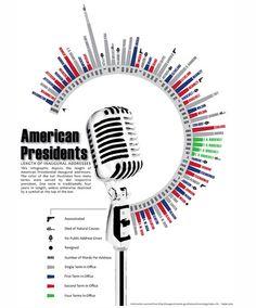 Infografias referentes