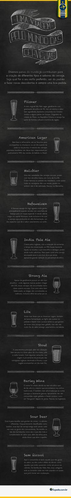 Uma viagem pelo mundo da Cerveja