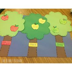classroom idea, anchors, bubbl blond, applici noun, blondes, anchor charts, freebi, apples, noun fun