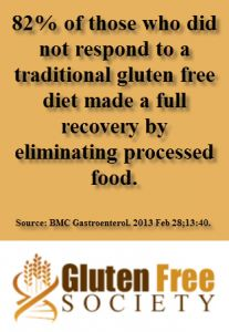Processed food prevents recovery in those trying to go gluten free...
