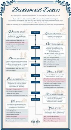 idea, stuff, bridesmaids duties, wedding planning tips, weddings, bridesmaid duties, wedding bridesmaids, planning a wedding, parti