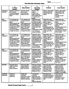 persuasive essay speech rubric