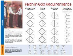 Faith in God For Boys