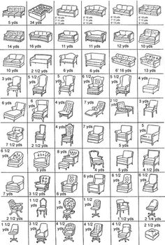 Reupholstery fabric estimate chart