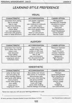 Jobs clusters for learning styles