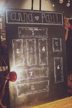 Chalkboard table plan.