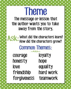 Theme Anchor Chart... I like that it mentions the author's purpose.