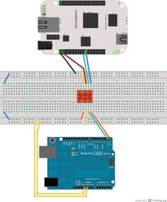 Picture of How to make a BeagleBone and an Arduino communicate