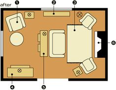 Room Arrangements for Awkward Spaces | Midwest Living ~ for a long room