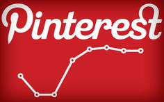 How to track your website's content on pinterest. Incl how to make your own rss feed.
