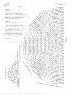 Edivana Croche: Tapete Semi Circulo