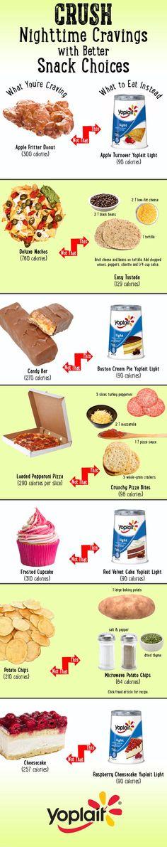 Smart Swaps for Your Biggest Nighttime Cravings | via @SparkPeople @Yoplait Yogurt #snack #food #diet #sponsored