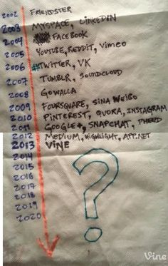 The History of Social Media on a Napkin