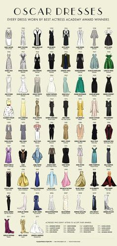 All The Dresses Of Best Actress Oscar Winners Since 1929 | Co.Design | business + design