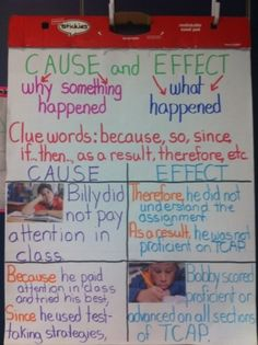 Cause and Effect anchor chart ...good way to show the signal words