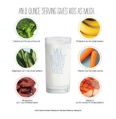 Why choose milk? Check out how the nutrients in milk stack up against other foods!