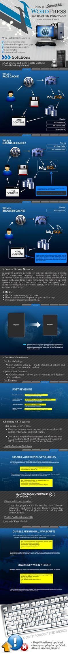 How To Speed Up WordPress And Boost Site Performance #speedoptimization #wordpress #cache