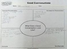 Brainstorming sheets for what a good Literature Circle Conversation looks like.  Afterward, compose a master list on an anchor chart.