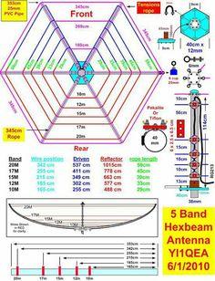 Hex beam antenna cheat sheet for ham radio.