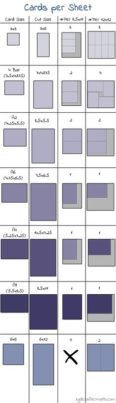 card sizes and how many cards you can get per sheet