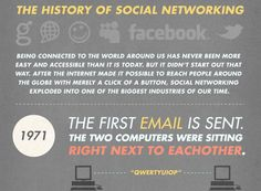history of social networking small 65 Terrific Social Media Infographics