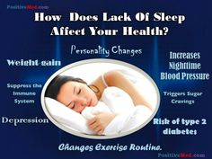 How Does Lack of Sleep Affect Your Health - PositiveMed