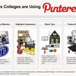 work, technolog theme, pinterest board, colleges, colleg teach, blog, higher educ