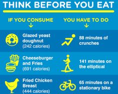 The Simple Way to Eat Less