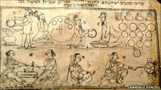 """Indian Haggadah, 19th c. The Library of Congress owns a copy of the Poona Haggadah. The Bene Israel community that used it is also known as the """"Black Jews of India."""" (http://www.bbc.co.uk/news/uk-england-manchester-13907225) librari"""