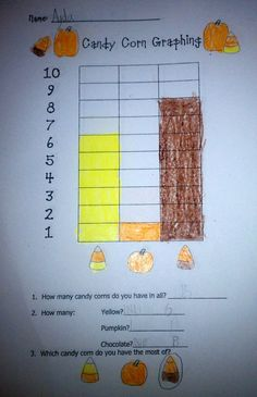 graphing candy corn - so thankful that other people out there create these things so we can have fun with them.