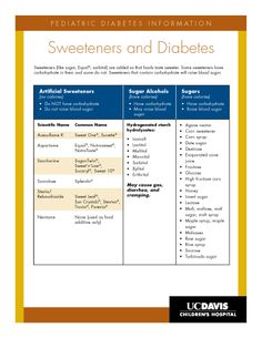 Sweeteners and pediatric diabetes