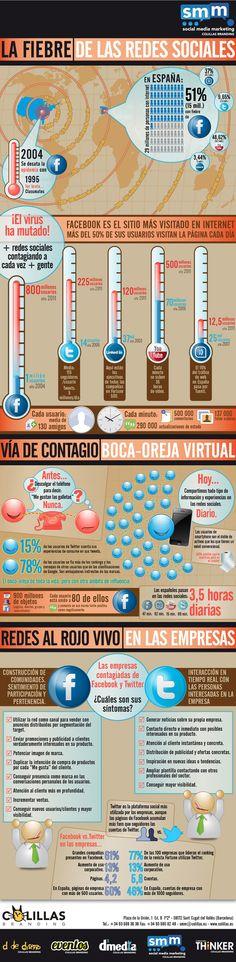 infografía, fiebr de, de las, las rede, media market, social media, la fiebr, socialmedia, rede social