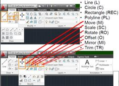Starting Guide to AutoCAD and its Introduction