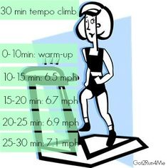30 Minute Treadmill Workouts - Running With Perseverance #Fitfluential #Run